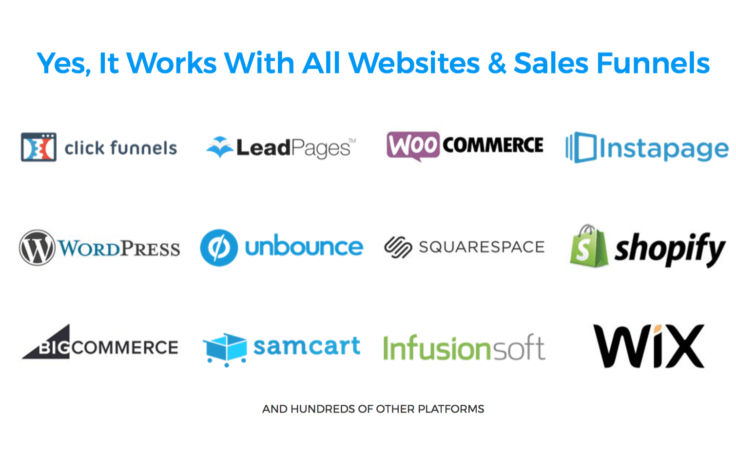 sales-funnels-copy-min